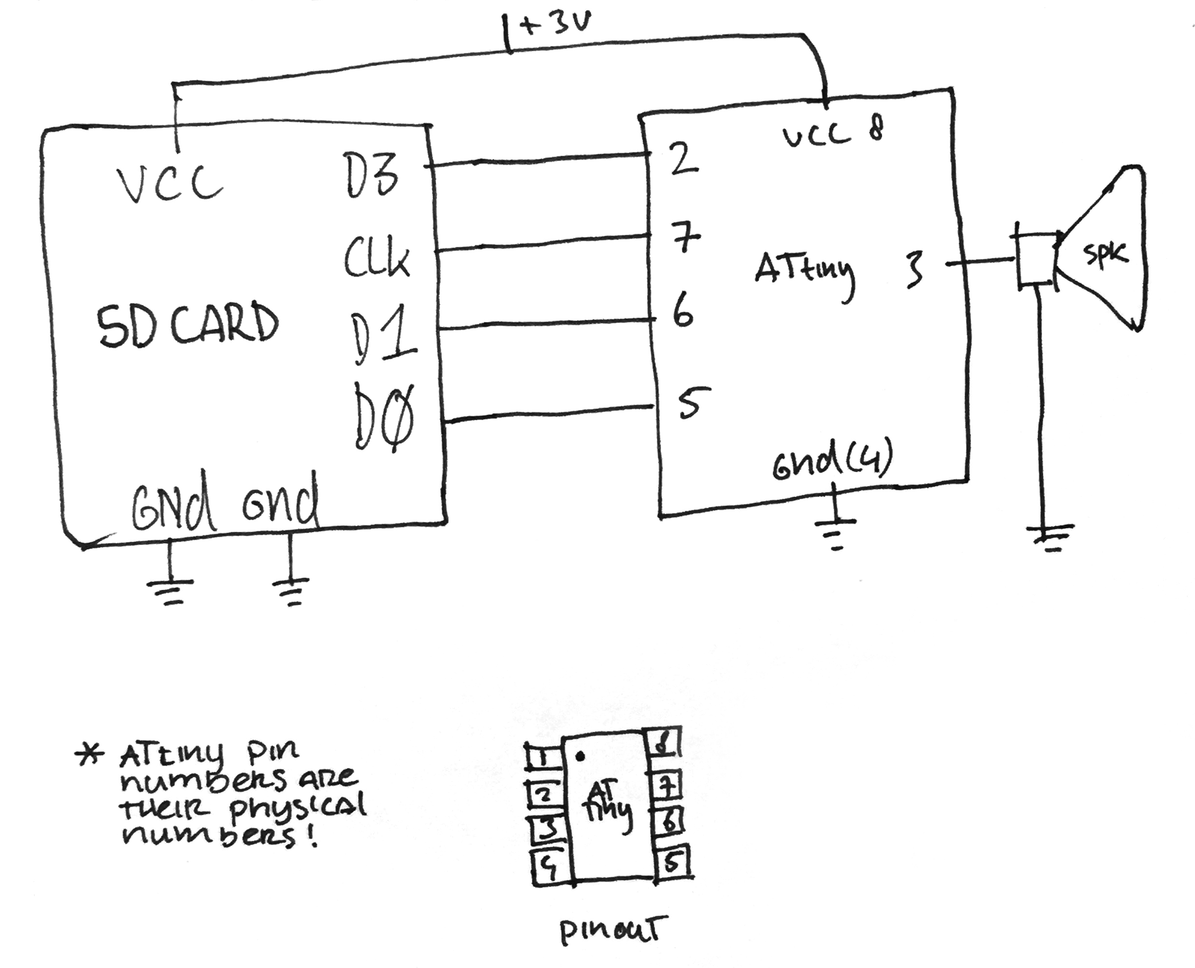 Then Secure Digital Club Repo For Instructions And Code To Produce Know If It Will Be Readable But Here Is A Wiring Diagram Of Fuse C Schematic View